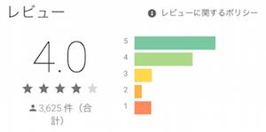 オーバーヒットのGooglePlay評価